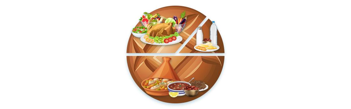régime alimentaire sain ramadan